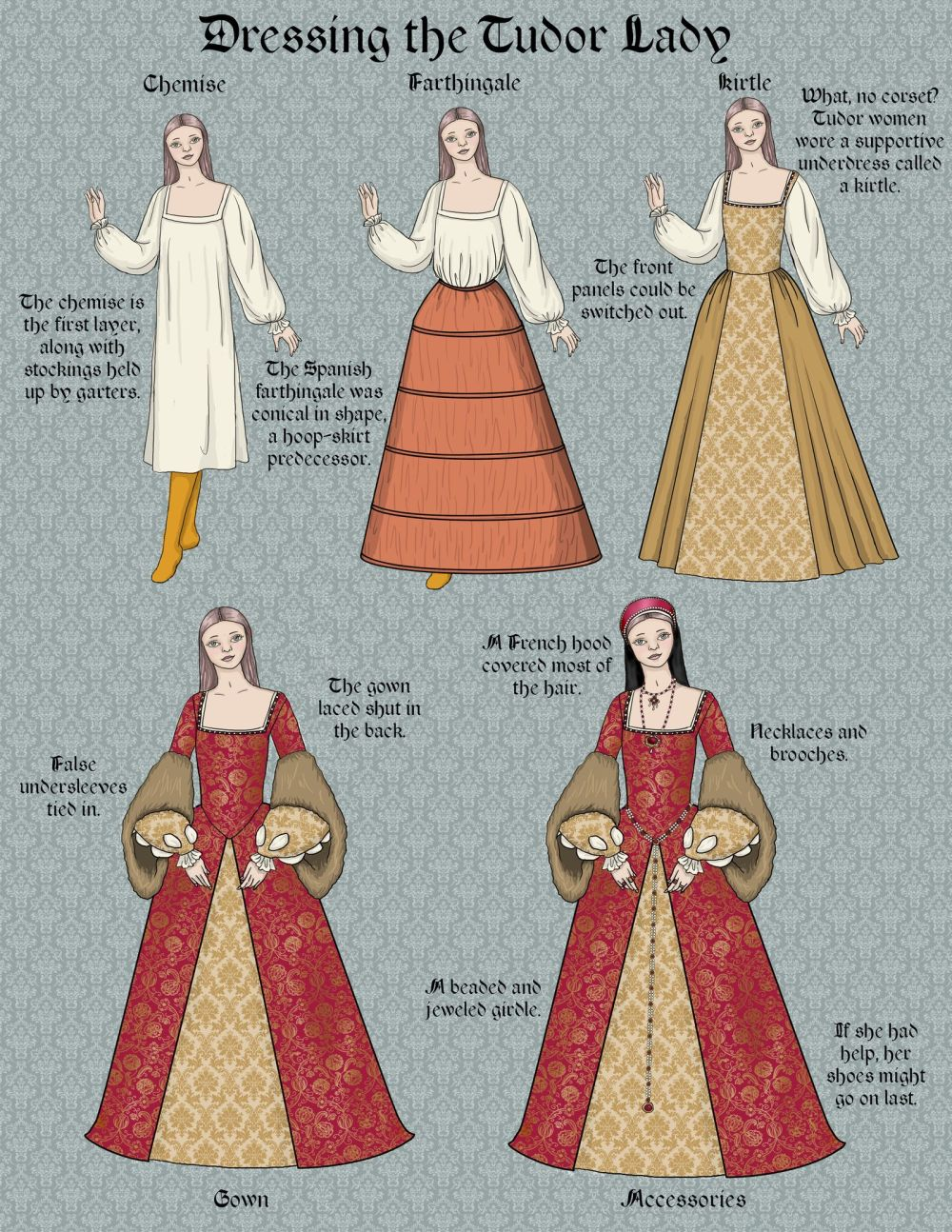 dressing_the_tudor_lady_by_taylor_of_the_phunk_d89yifi-fullview (1)